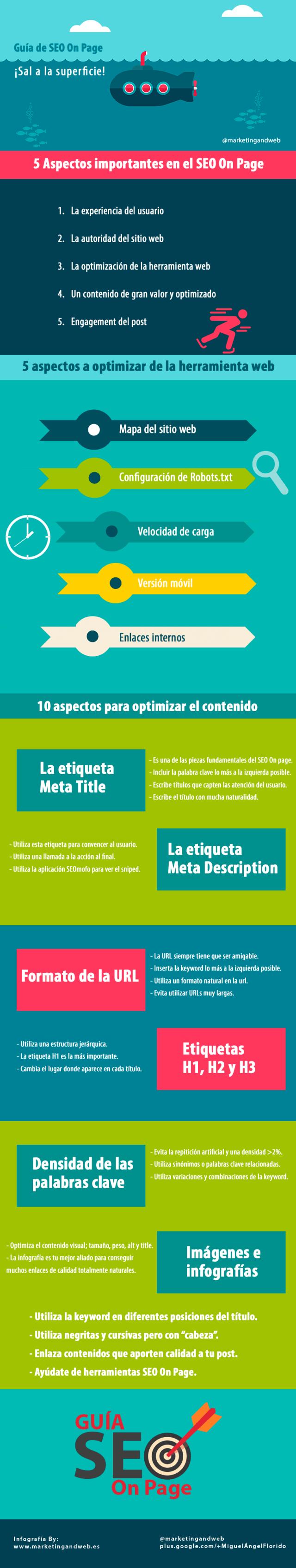 Guía de SEO on page
