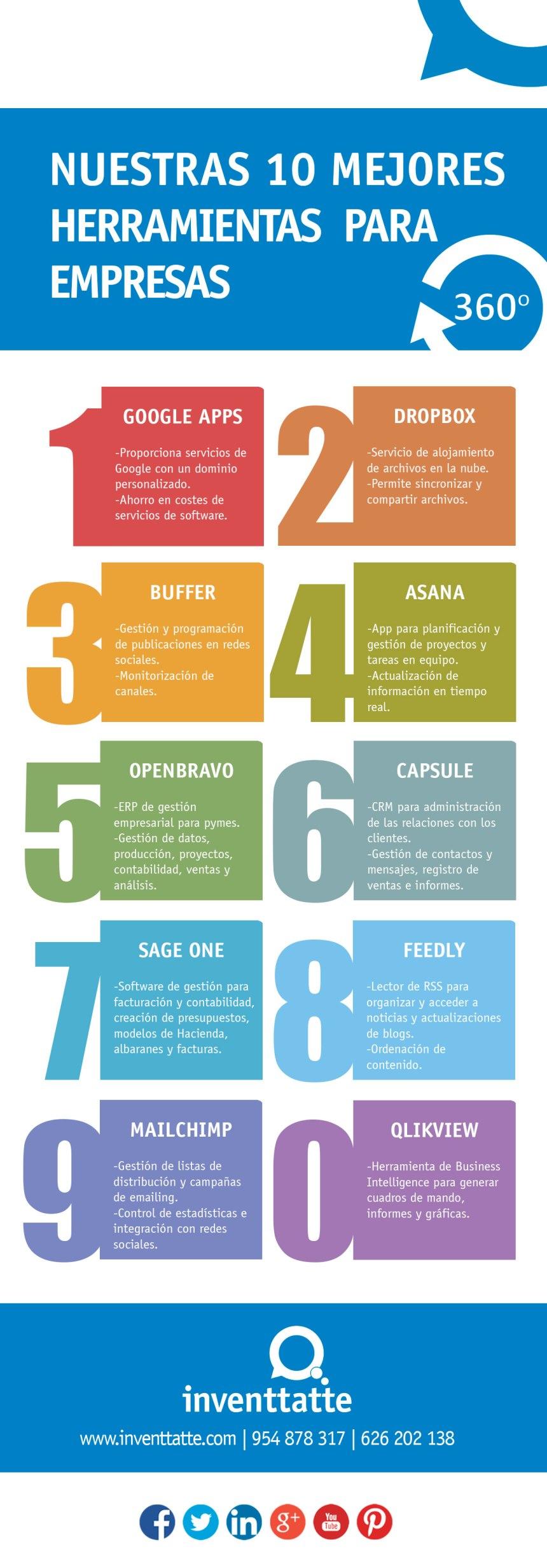 10 herramientas digitales imprescindibles para empresas