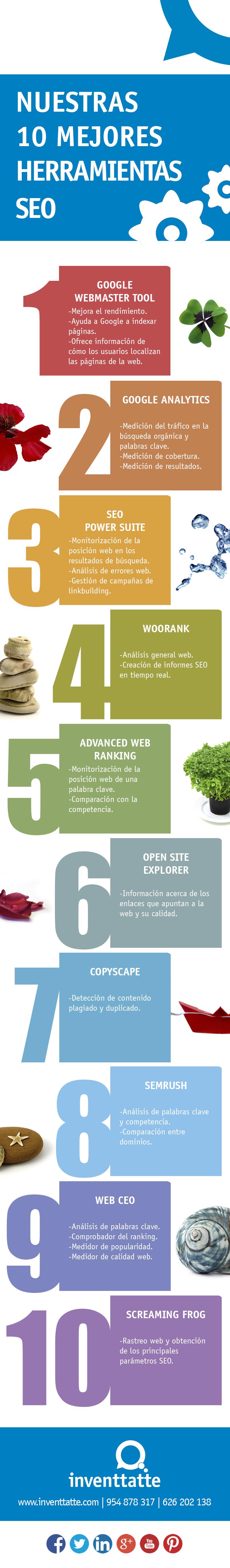 10 herramientas SEO imprescindibles