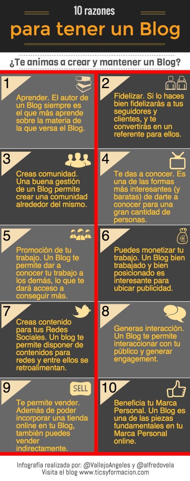 10 razones para tener un Blog
