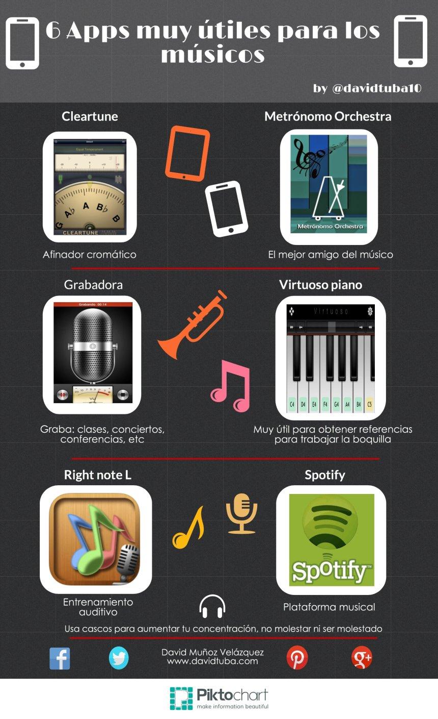 6 APPs útiles para músicos