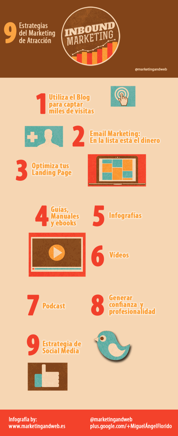 9 estrategias de Inbound Marketing