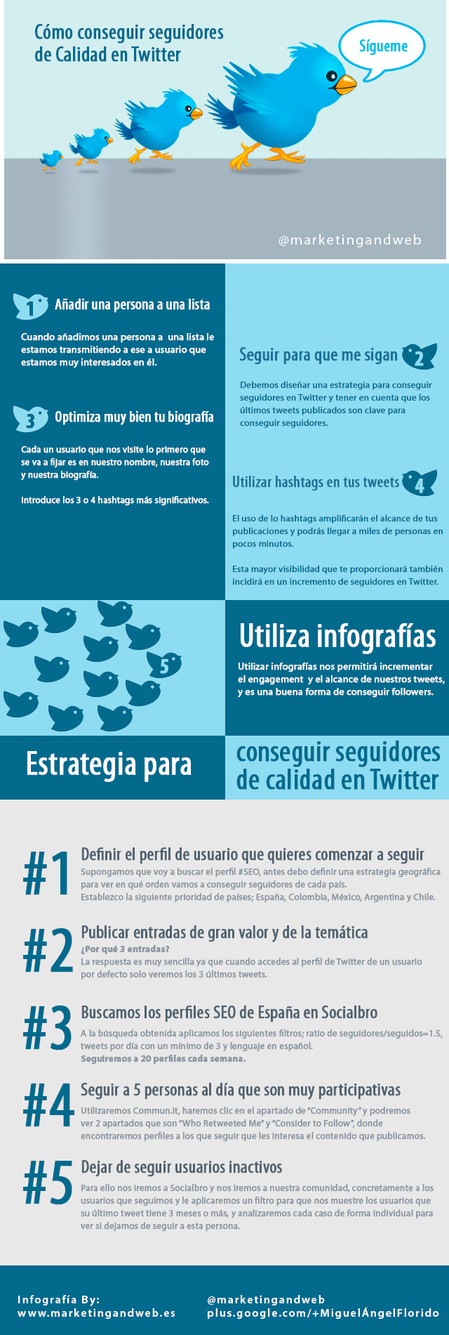 Cómo conseguir seguidores de calidad en Twitter
