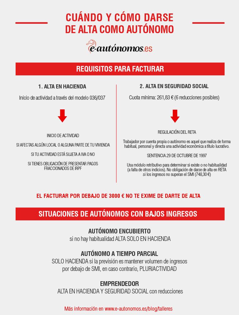 Cómo darse de alta como autónomo en España