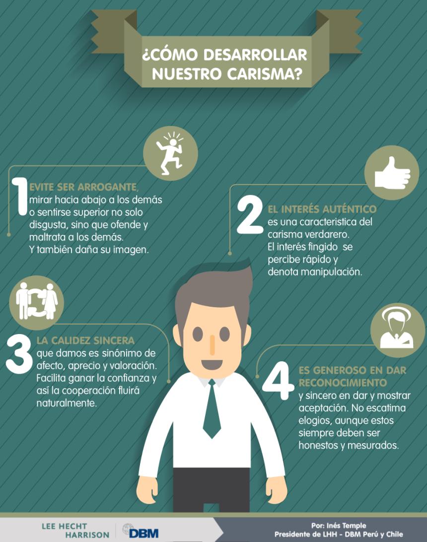 Cómo desarrollar nuestro carisma