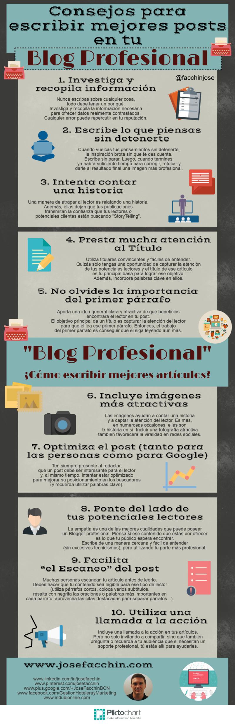 Cómo escribir mejores posts en tu Blog Profesional