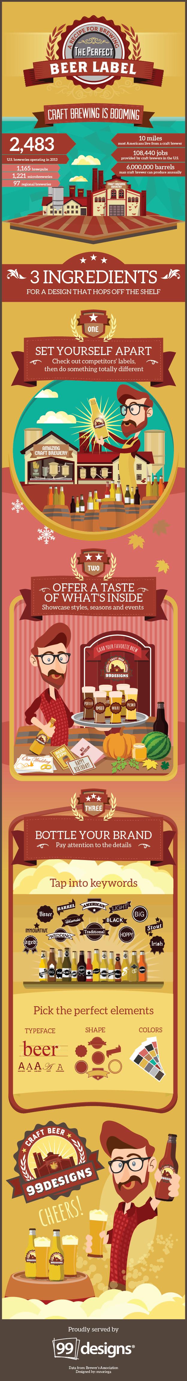 Cómo diseñar una etiqueta de cerveza