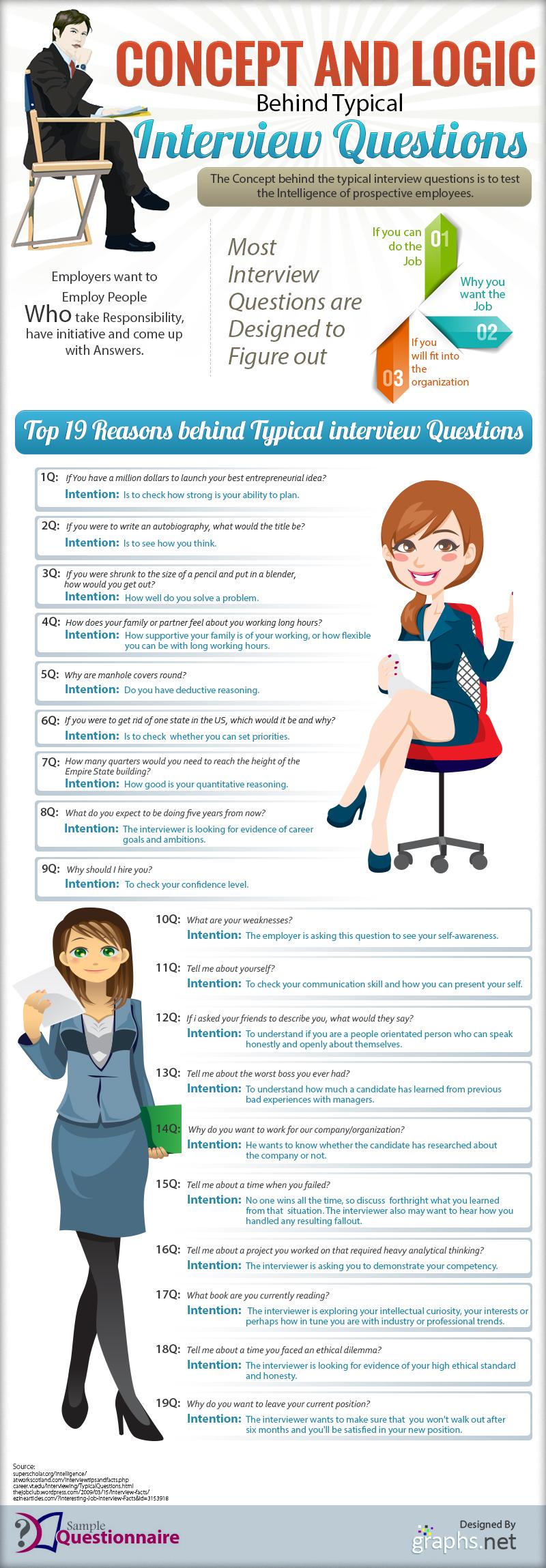 Lógica detrás de las preguntas de entrevista de trabajo