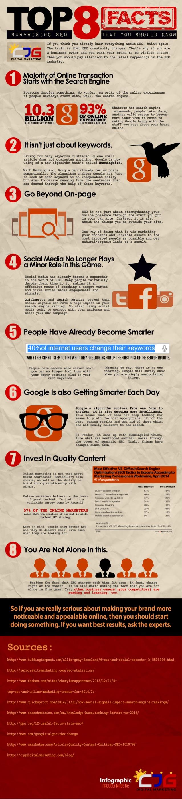 Top 8 sorprendentes factores SEO que debes conocer