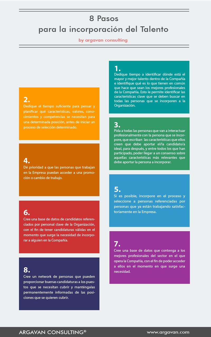 8 pasos para la incorporación de talento