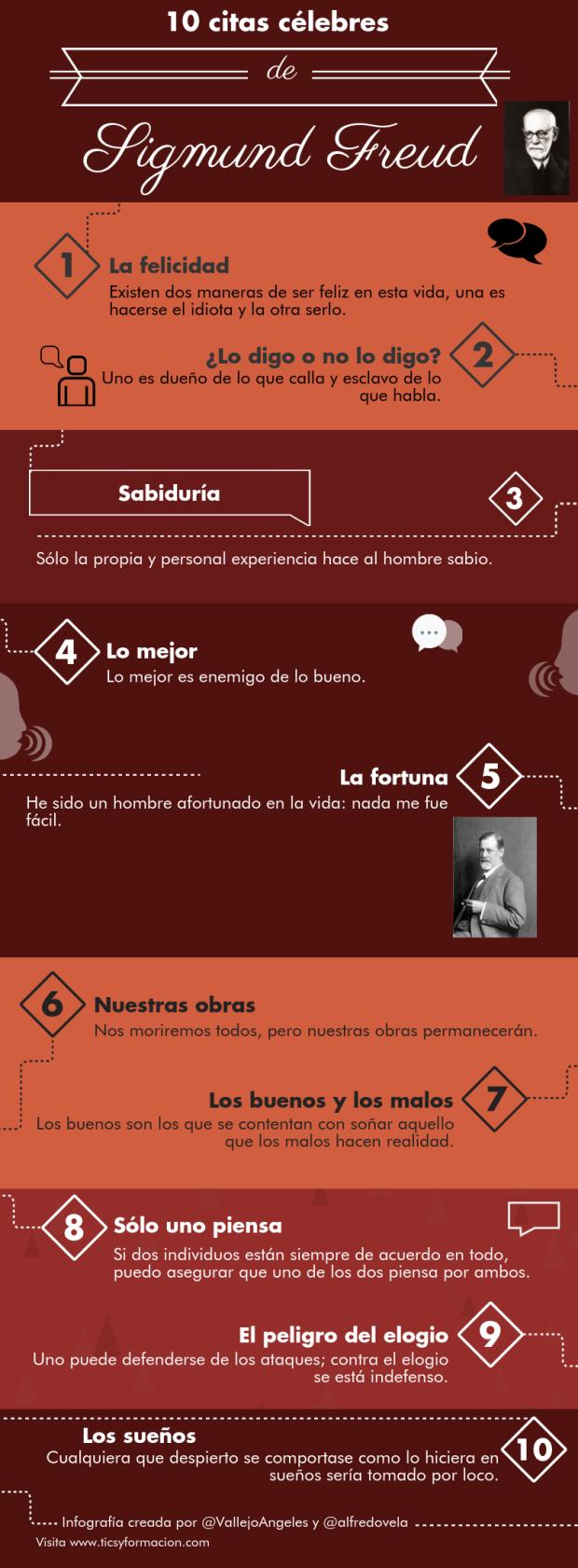 10 citas célebres de Sigmund Freud