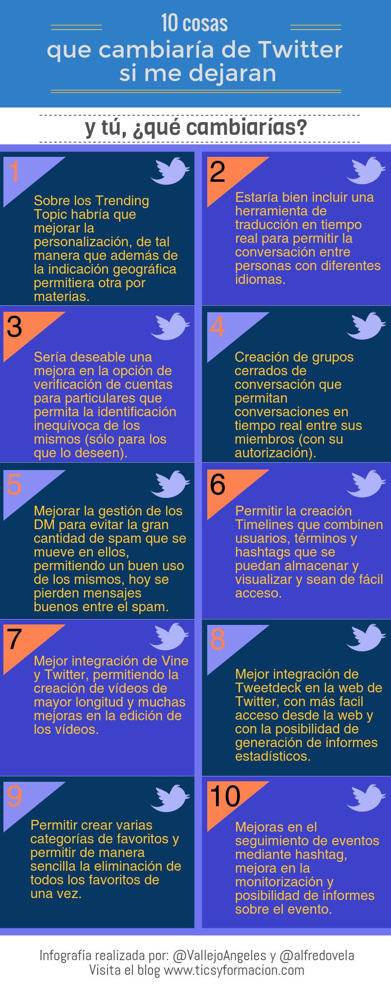 10 cosas que cambiaría de Twitter (si me dejaran)