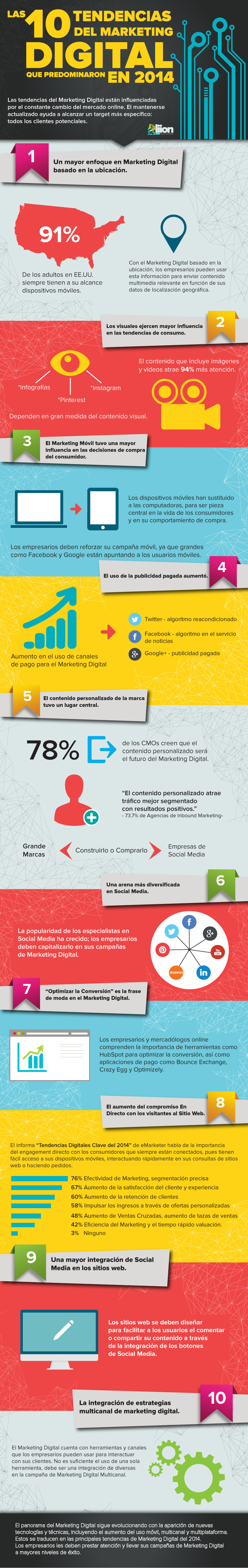 10 tendencias en Marketing Digital que triunfaron en 2014