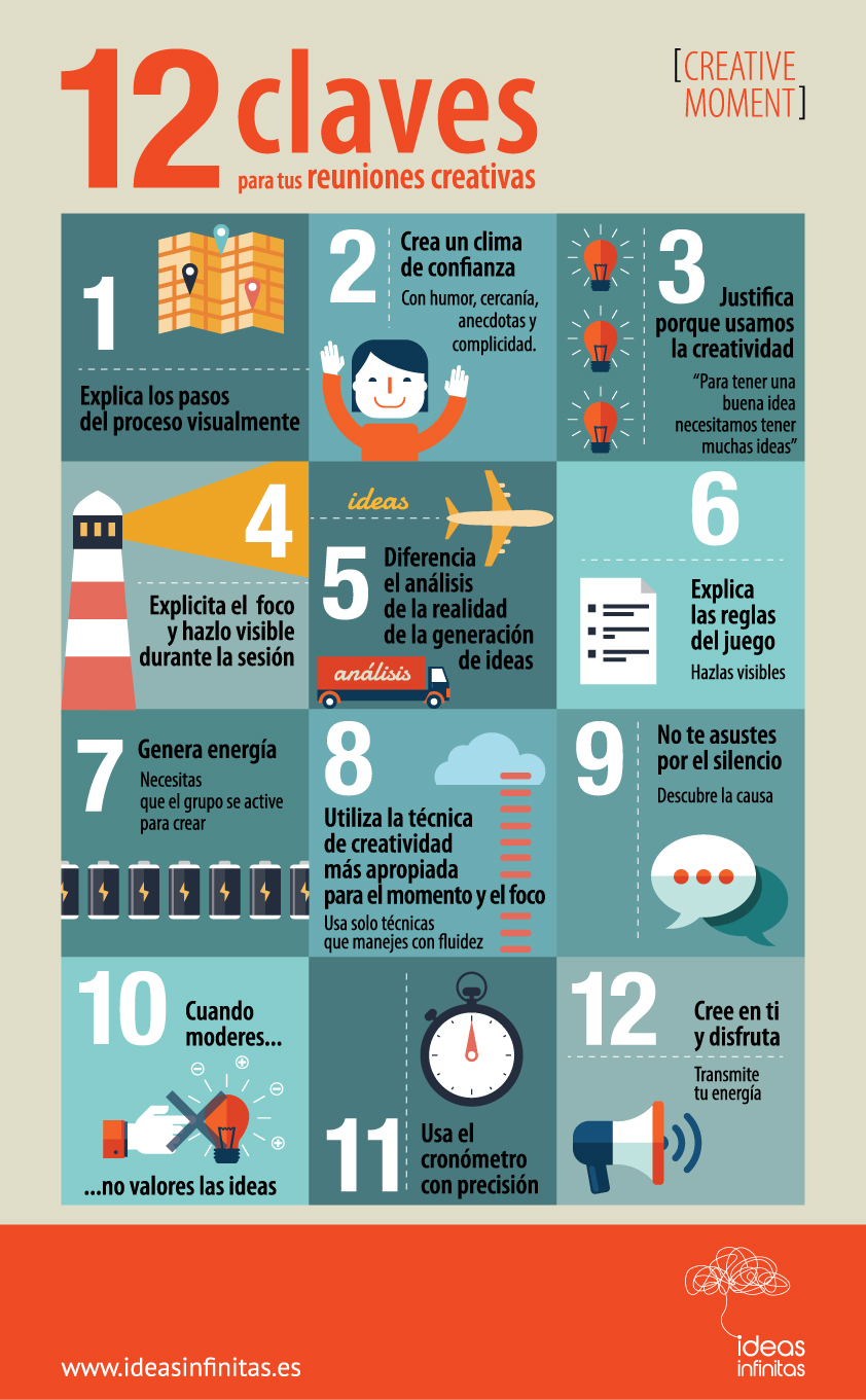 12 claves para tus reuniones creativas