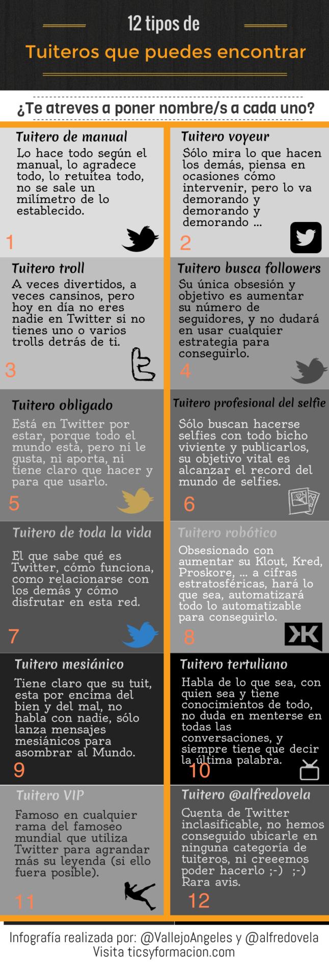12 tipos de tuiteros que nos podemos encontrar
