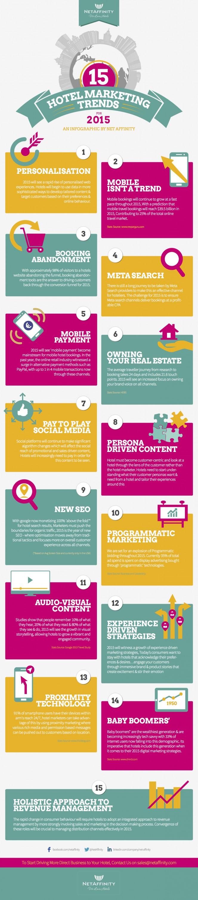 15 tendencias en marketing hotelero para 2015