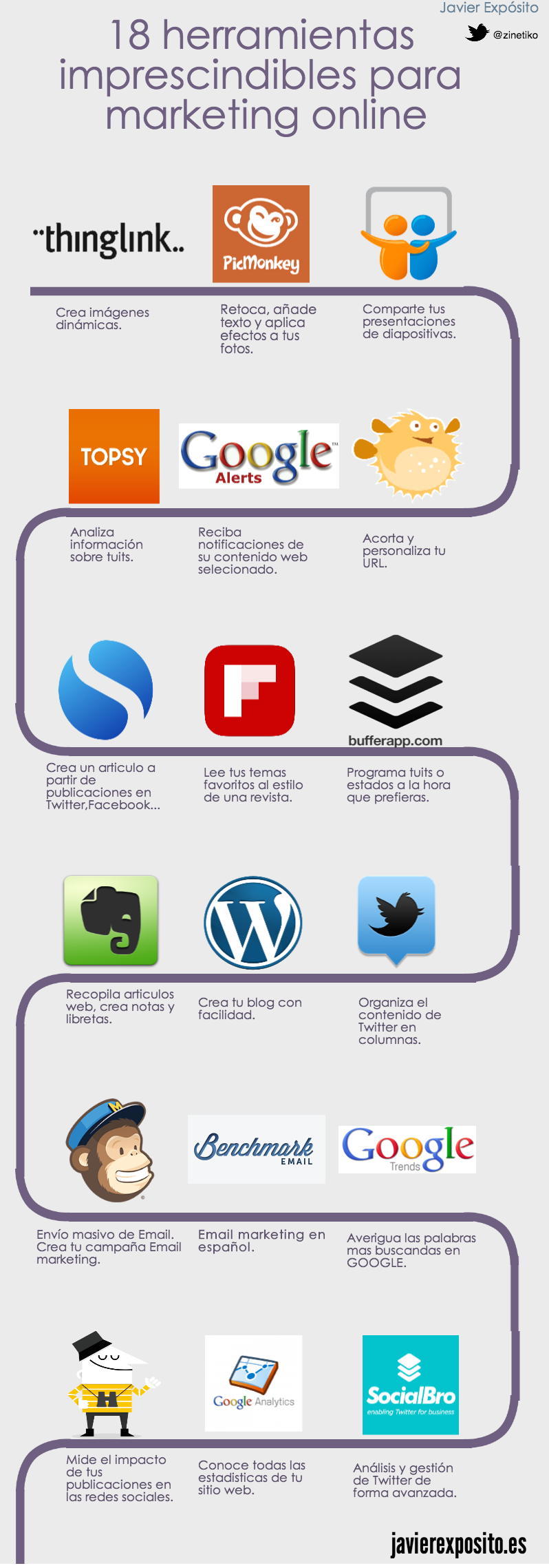 18 herramientas imprescindibles para Marketing Online