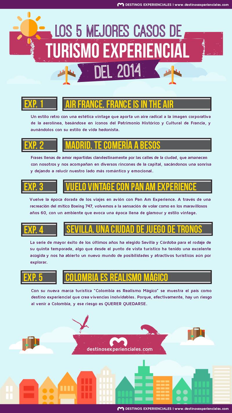 Los 5 mejores casos de turismo experiencial de 2014