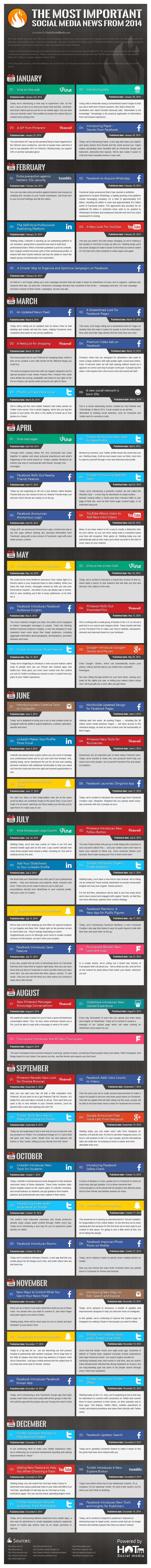 Las 65 noticias más importantes sobre Redes Sociales en 2014