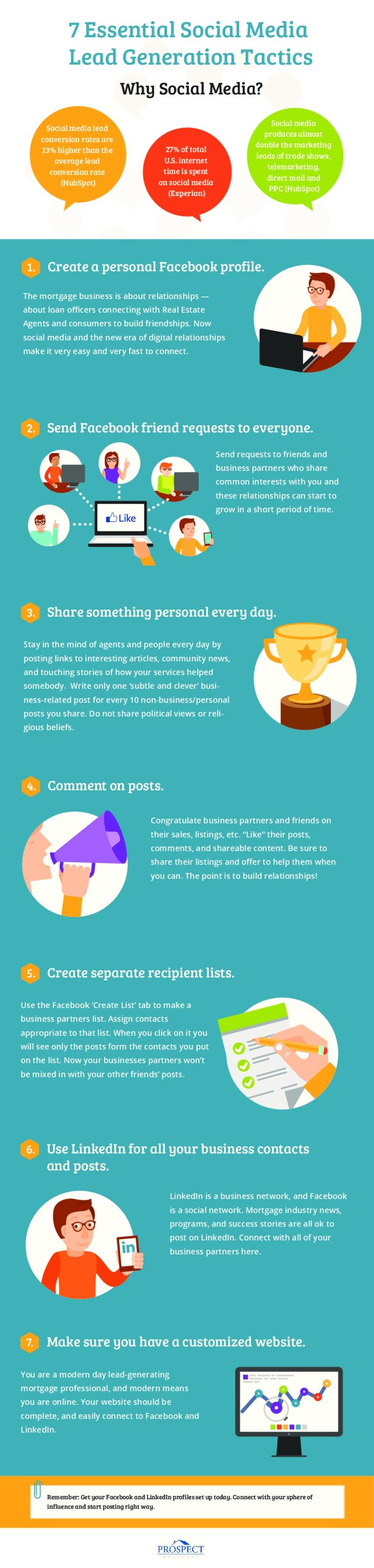7 tácticas para generar leads con Redes Sociales