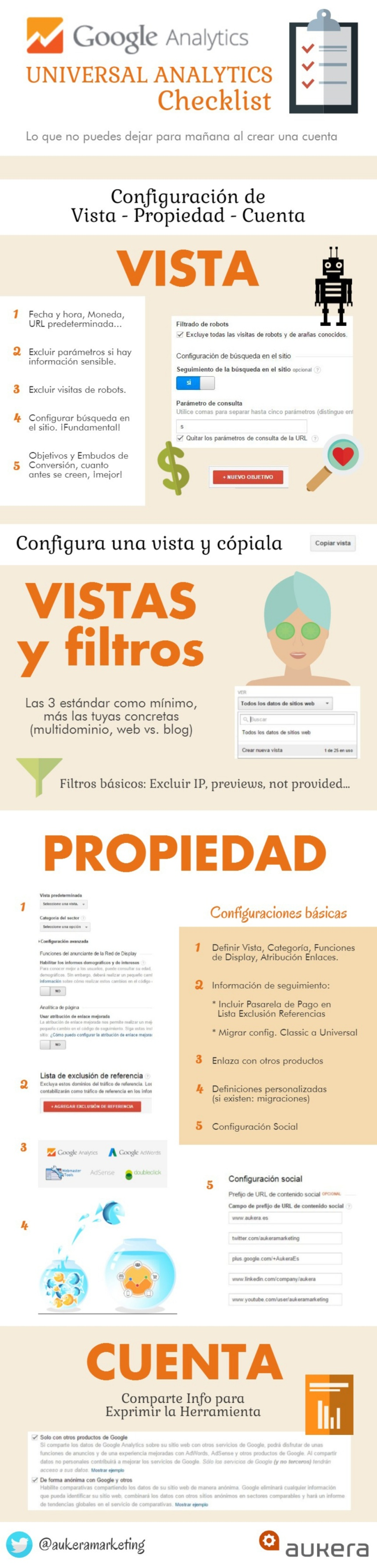 Checklist para Google Analytics