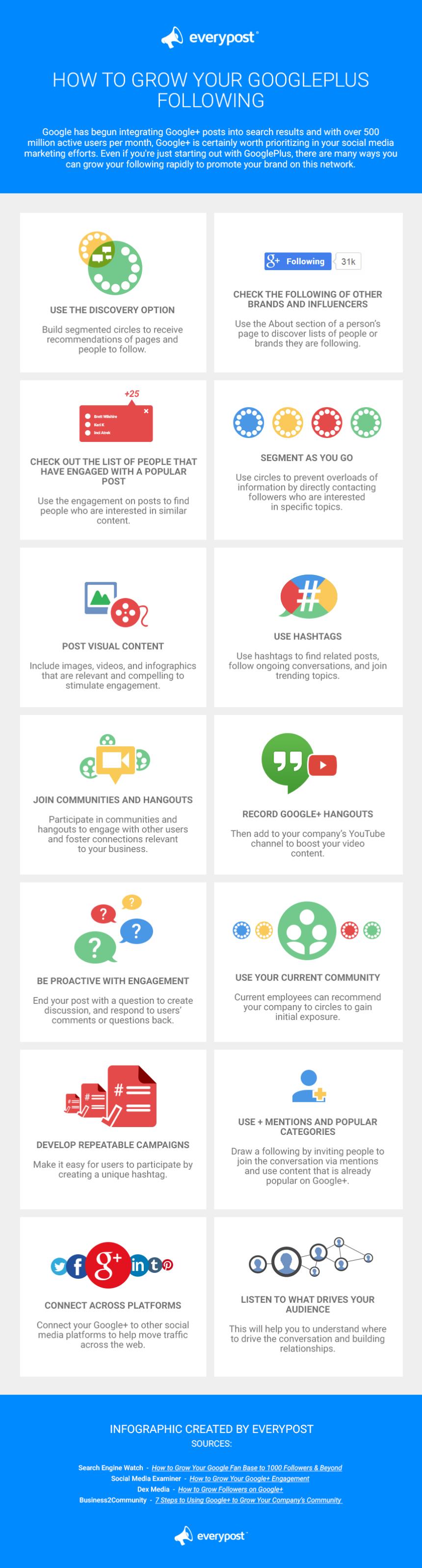 Cómo aumentar tus seguidores en Google +