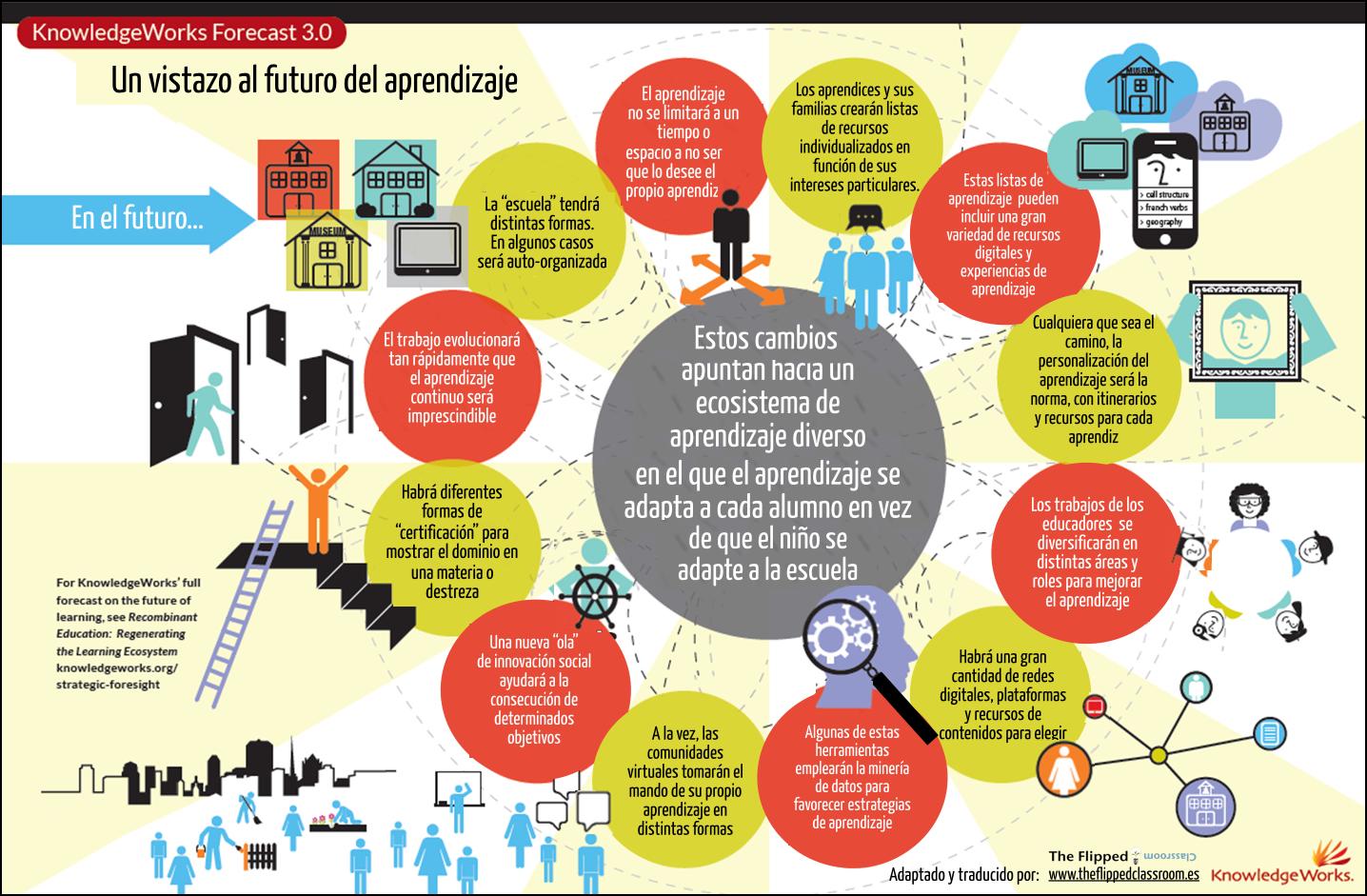 Teaching machines to predict the future | MIT News