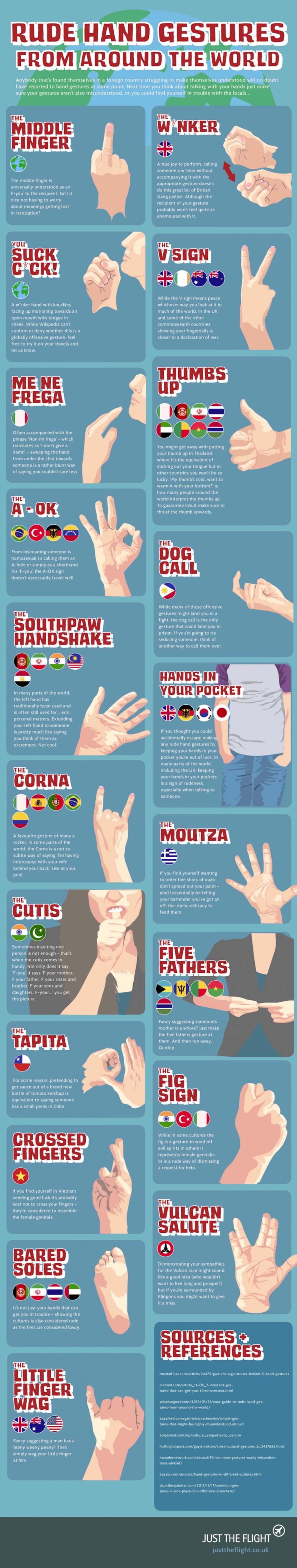 Algunos gestos feos que no debes hacer en algunos países