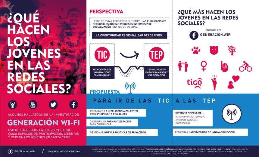 ¿Qué hacen los jóvenes en las Redes Sociales? 2