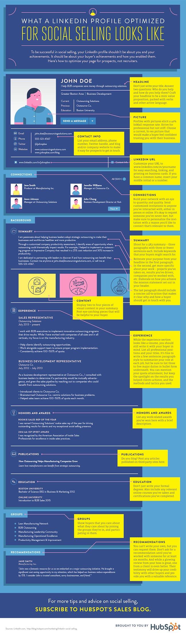 Linkedin: cómo optimizar el perfil para Social Selling