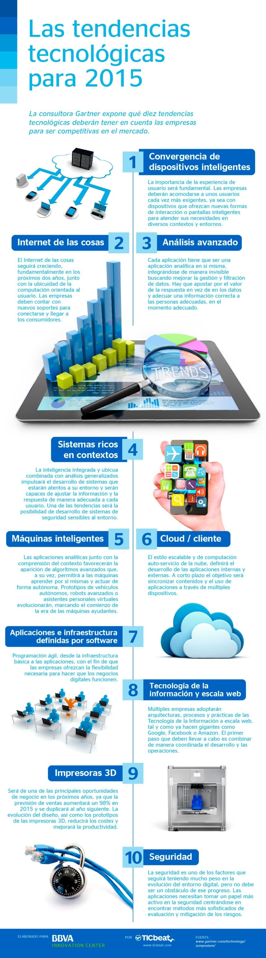 Las 10 tendencias tecnológicas para 2015