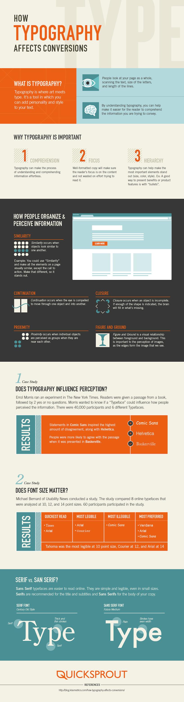 Cómo afecta la tipografía a las conversiones