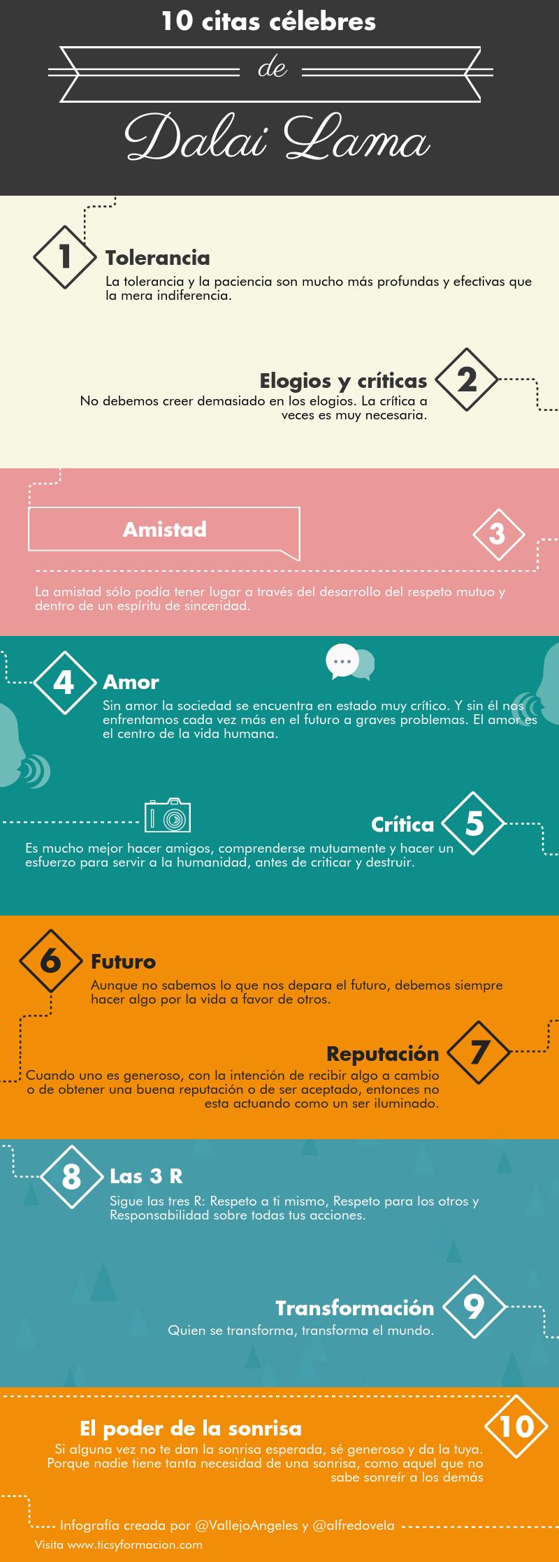 10 Citas Celebres Del Dalai Lama Infografia Infographic Citas