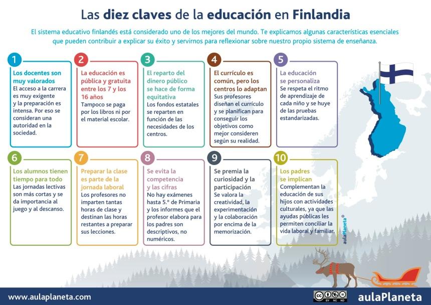 Las 10 claves del Sistema Educativo Finlandés