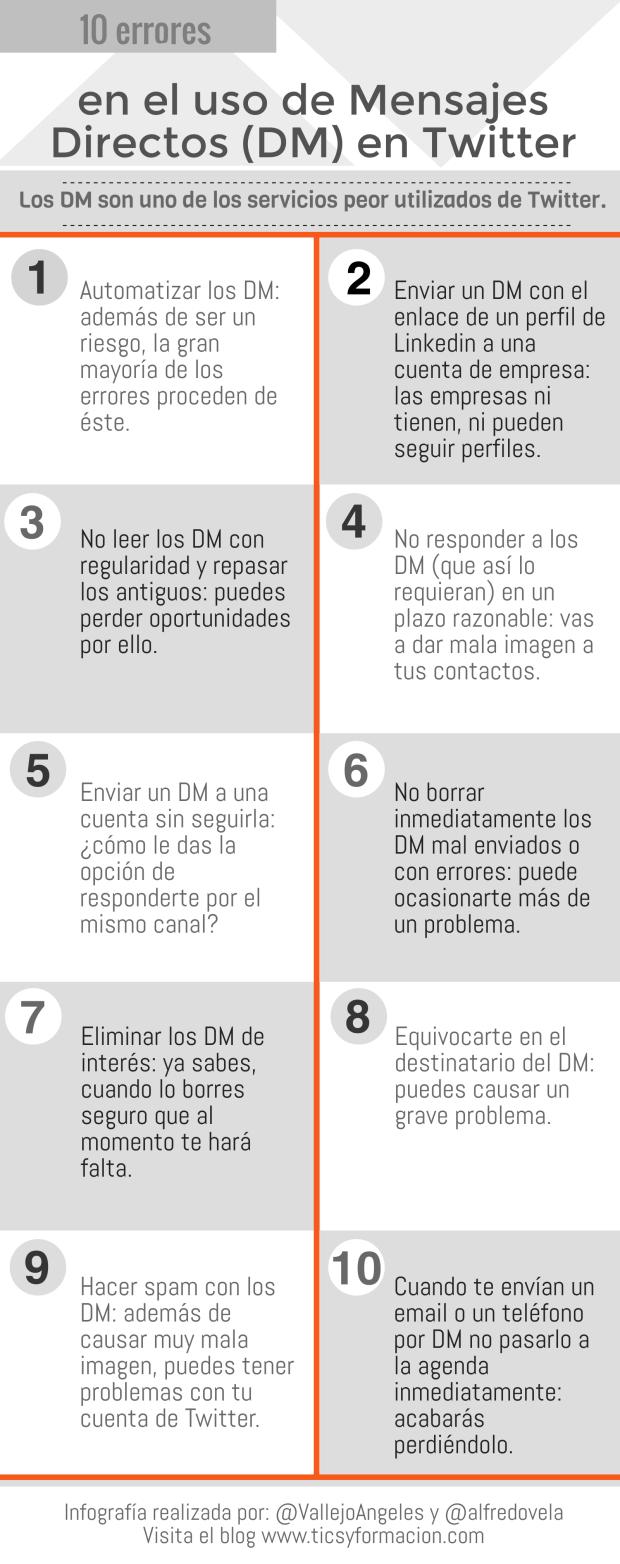 10 errores muy graves en el uso de los Mensajes Directos (DM) en Twitter