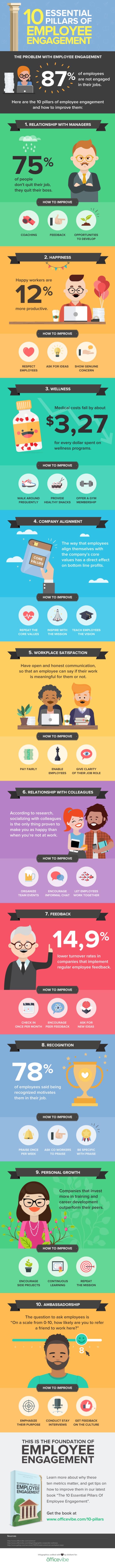 10 pilares para conseguir el compromiso de tus trabajadores