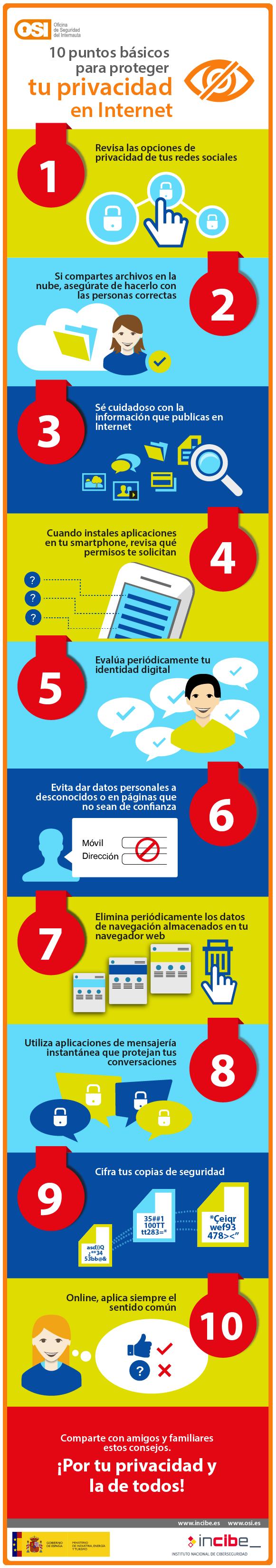 10 puntos básicos para proteger tu seguridad en Internet