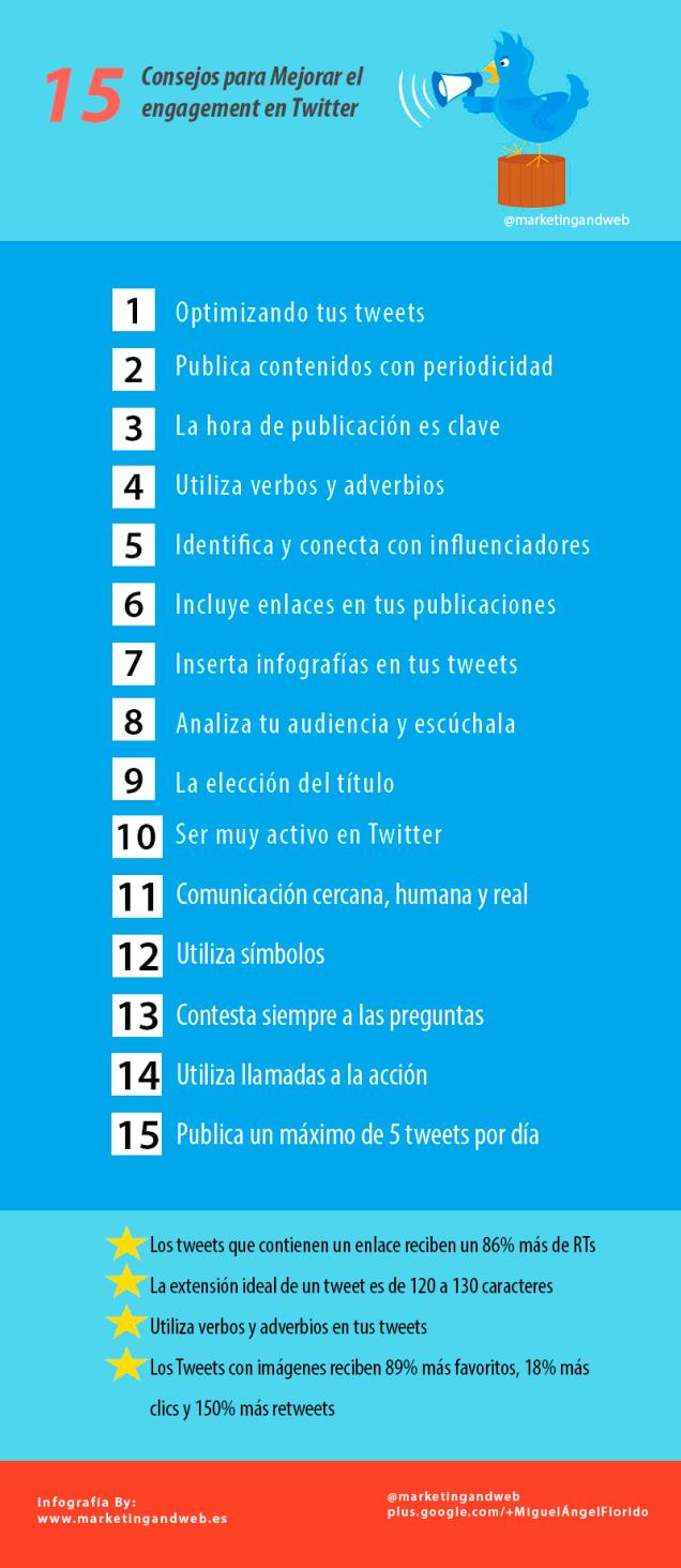 15 consejos para aumentar tu engagement en Twitter