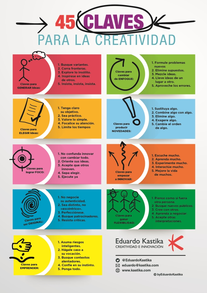 45 claves para la creatividad  infografia  infographic
