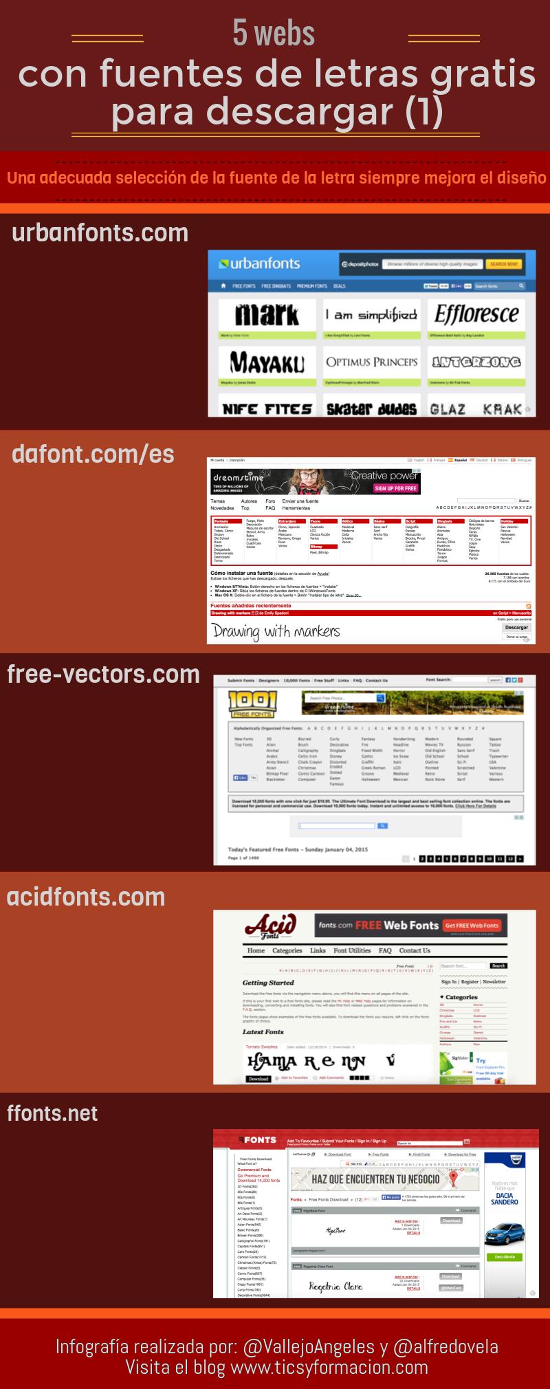5 webs con fuentes de letras gratis (1)