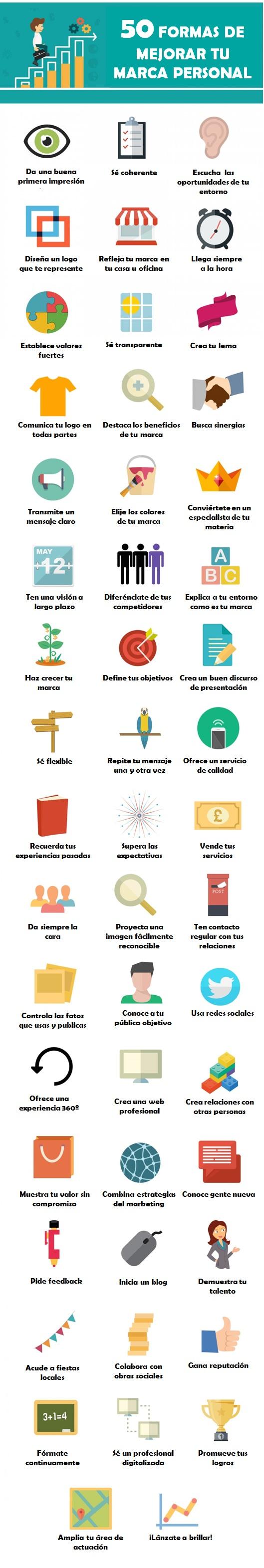 50 formas de mejorar tu Marca Personal