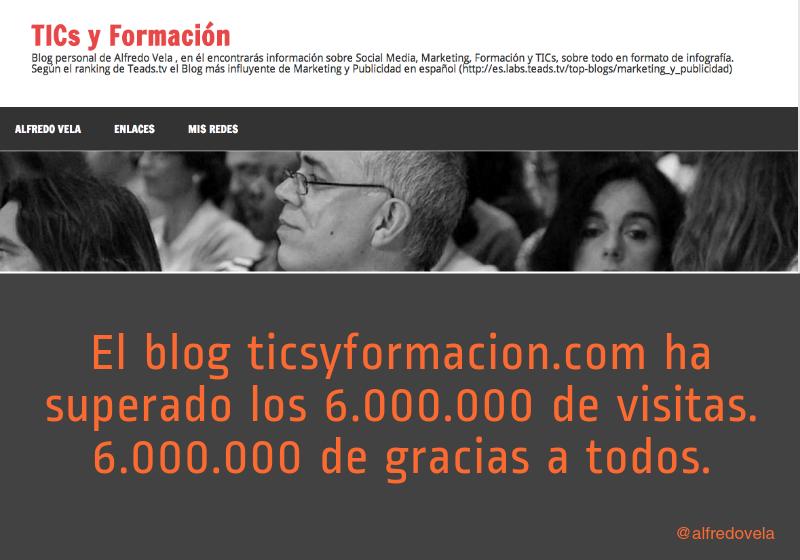 TIC's y Formación llega a los 6.000.000 de visitas