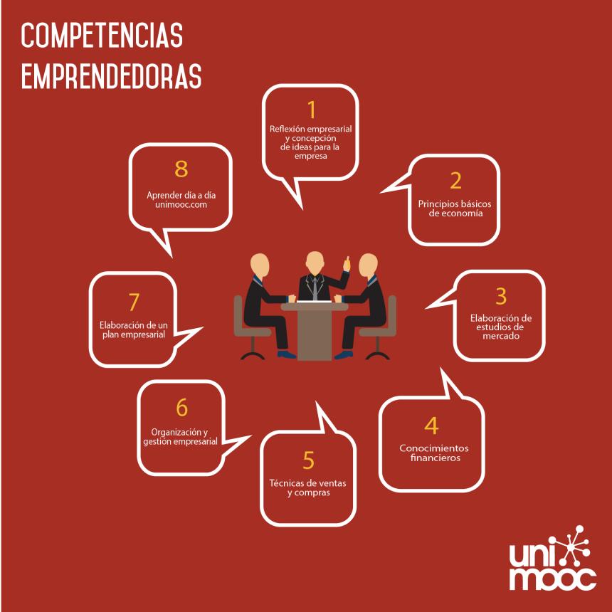 8 competencias emprendedoras
