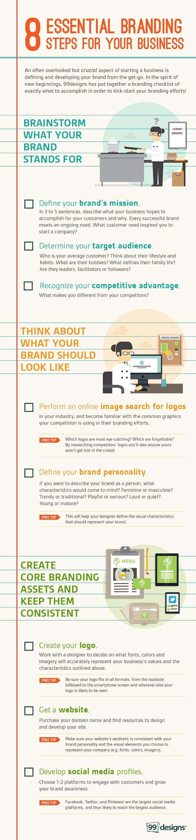 8 pasos esenciales en el branding de tu empresas