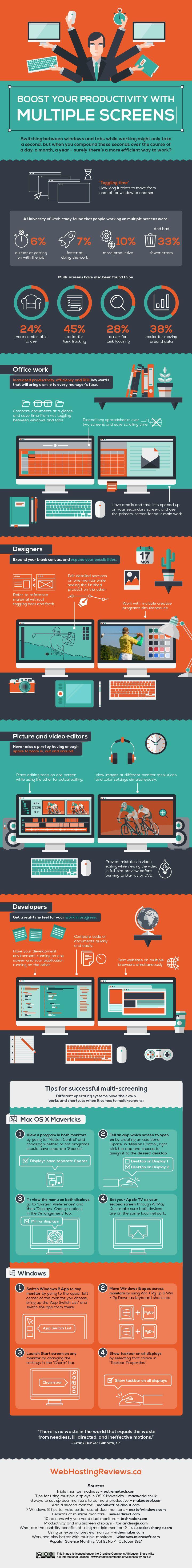 Aumenta tu productividad con múltiples pantallas