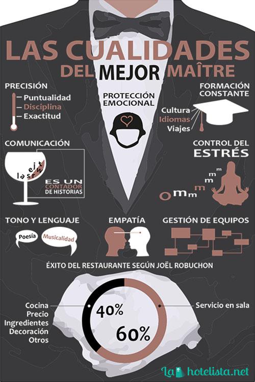 Características de un buen maître