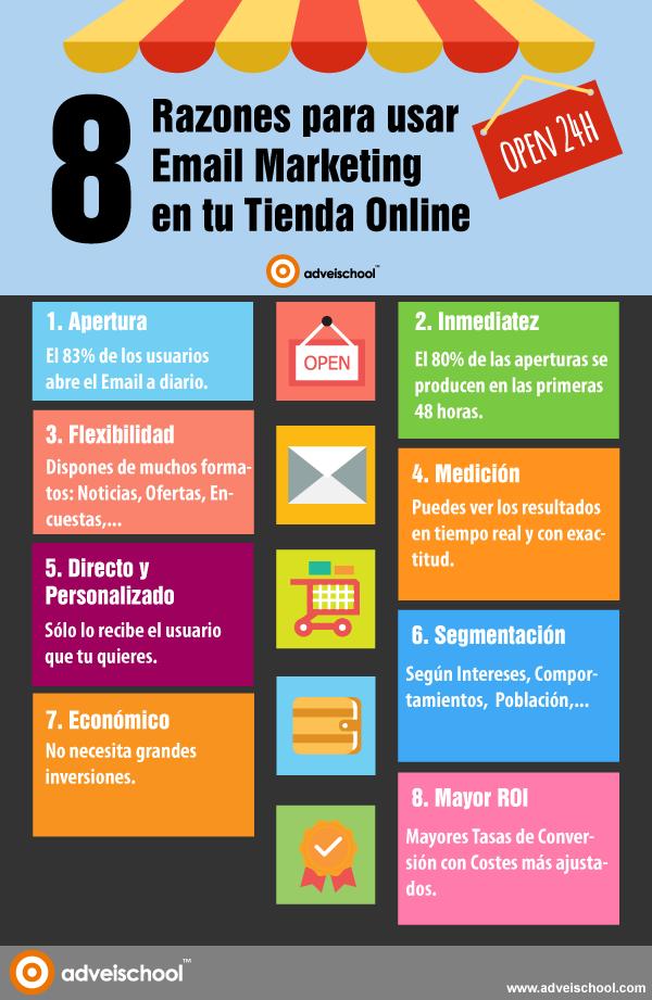 8 razones para usar Email Marketing en tu Tienda Online