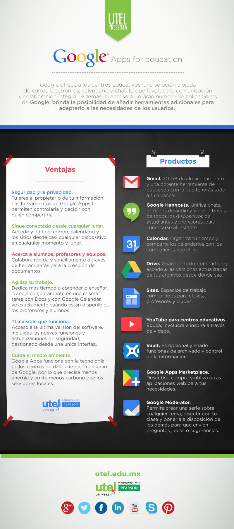 Google APPs para educación