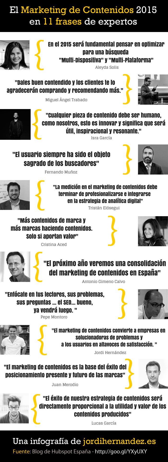 Marketing de contenidos para 2015 en 11 frases