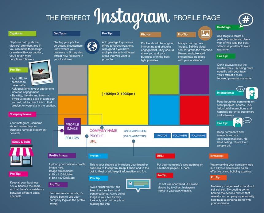 Perfil perfecto de una página de Instagram